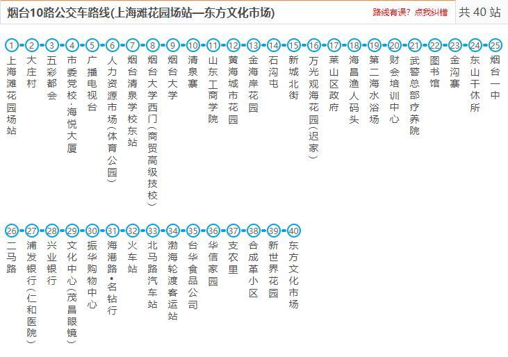 10路:上海滩花园场站-东方文化市场
