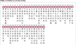 18路:南上坊-烟台人才市场