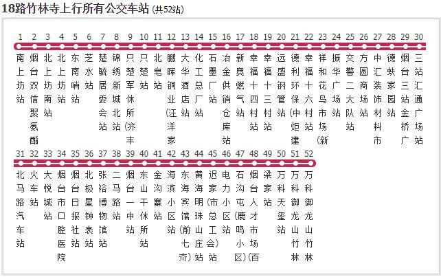 18路:南上坊-万科御龙山•竹林寺