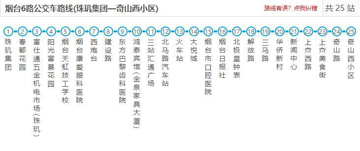 6路:珠玑集团—奇山西小区
