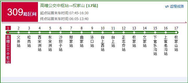 309路:高疃公交中枢站—权家山