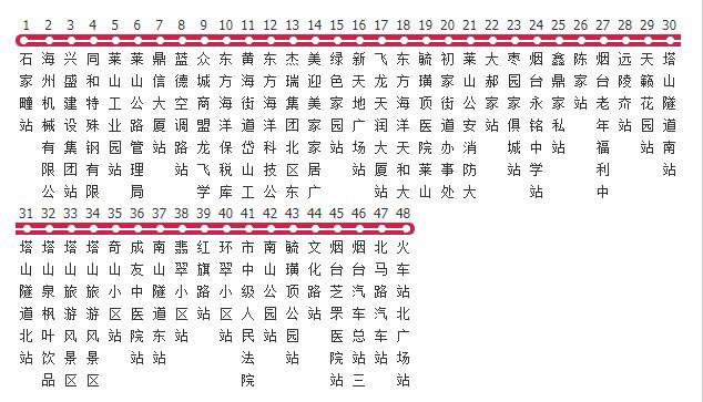 58路:石家疃——火车站北广场